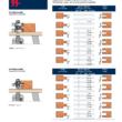99-FR Pro Állítható csap- és horonymaró szett D:44, h:5,5, H:9,5, A:12, C:22, Z:2
